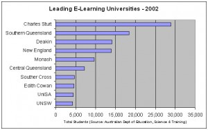 ELearning-University